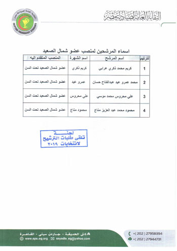 انتخابات نقابة الصيادلة (2)