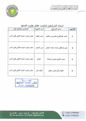 انتخابات نقابة الصيادلة (6)