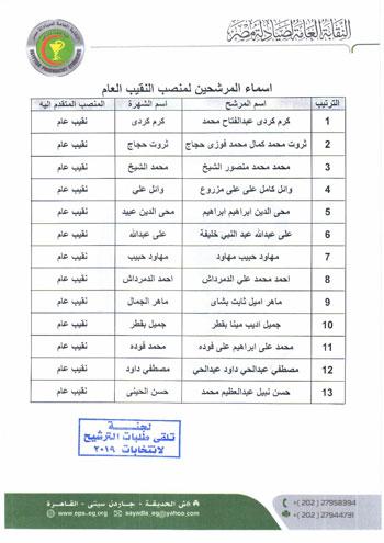 انتخابات نقابة الصيادلة (1)