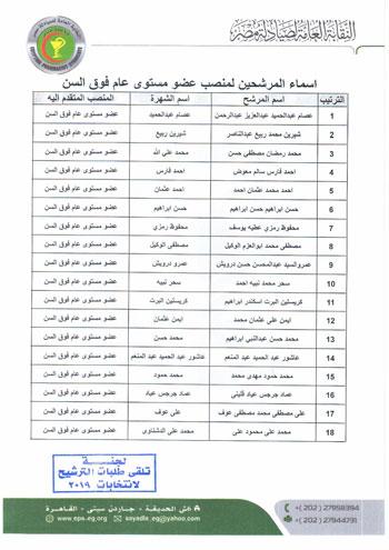 انتخابات نقابة الصيادلة (8)