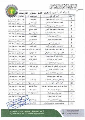 انتخابات نقابة الصيادلة (4)