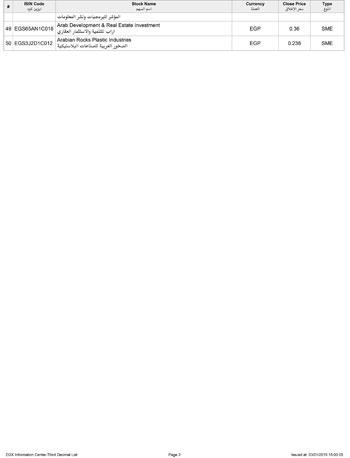120193183329803-03-01-2019-قائمة-الأوراق-المالية-المسموح-التداول-عليها-بثلاث-علامات-عشرية-بناء-على-أسعار-إغلاق-3