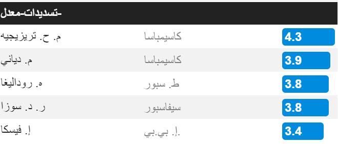 تريزيجيه يحقق رقما مميزا في الدوري التركي