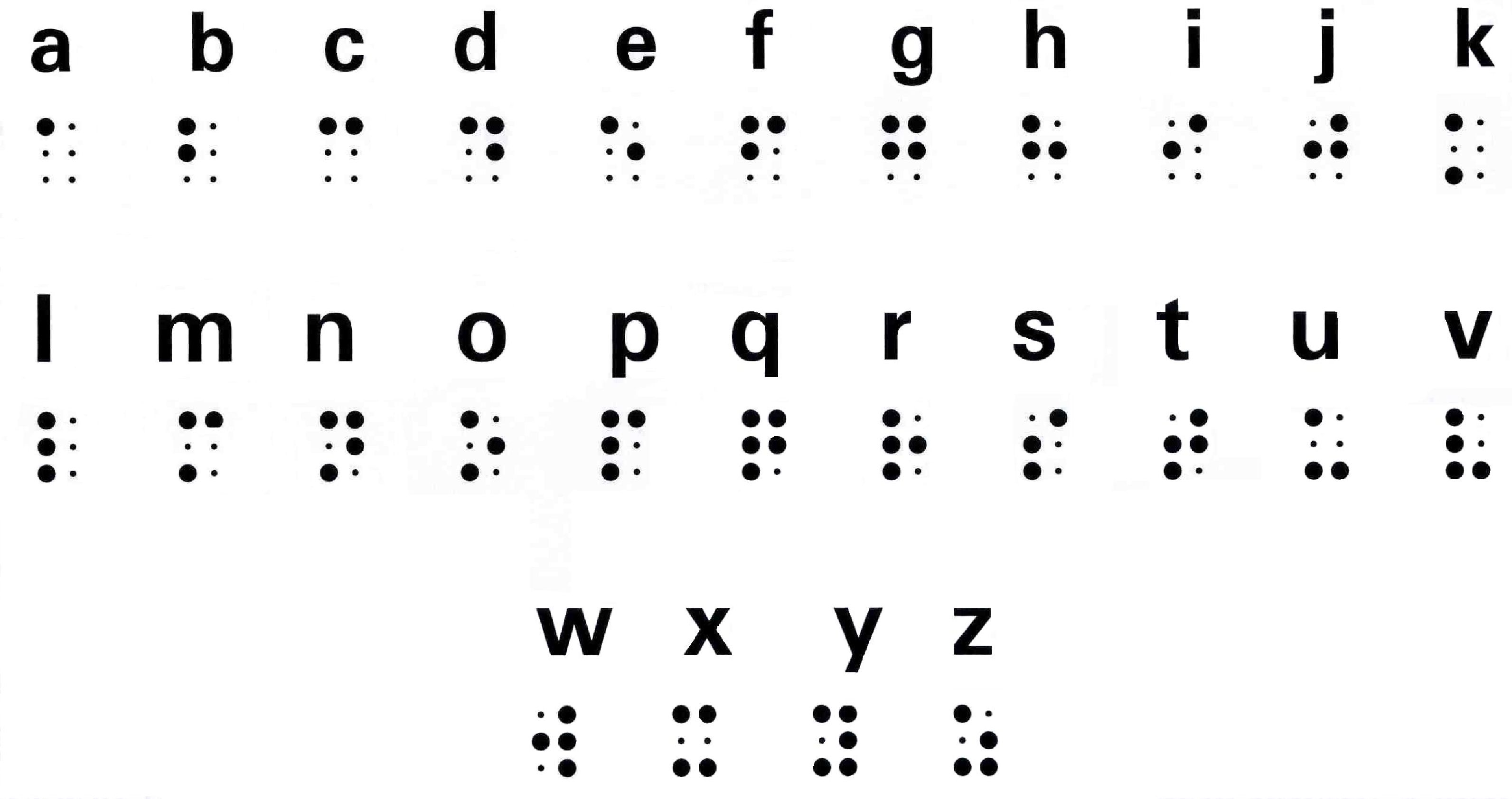 The-first-25-braille-letters-up-through-the-first-half-of-the-3-rd-decade-transcribe-a–z-skipping-w.