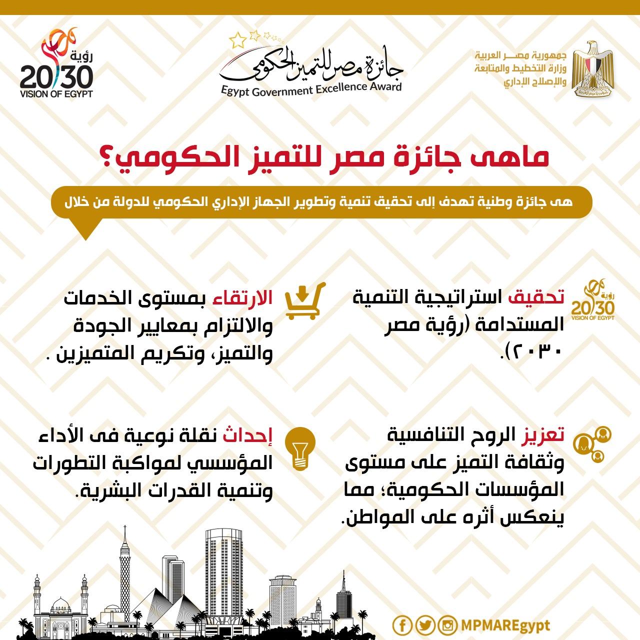 تعريف جائزة مصر للتميز الحكومى