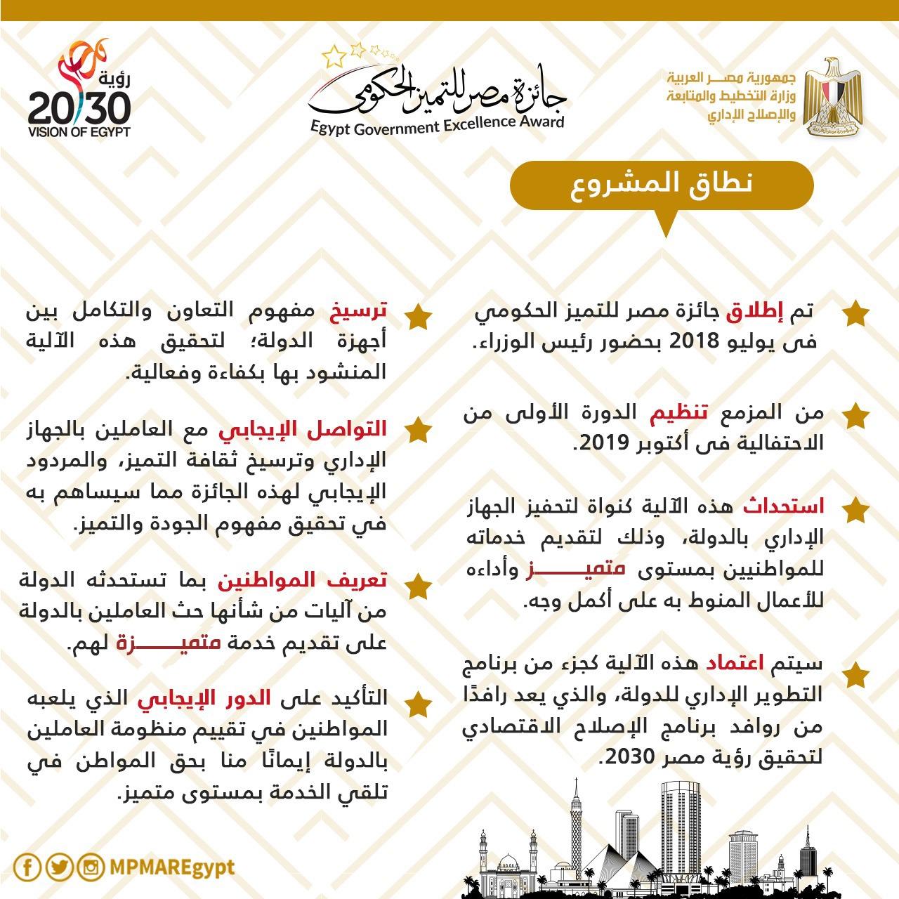 جائزة مصر للتميز الحكومى