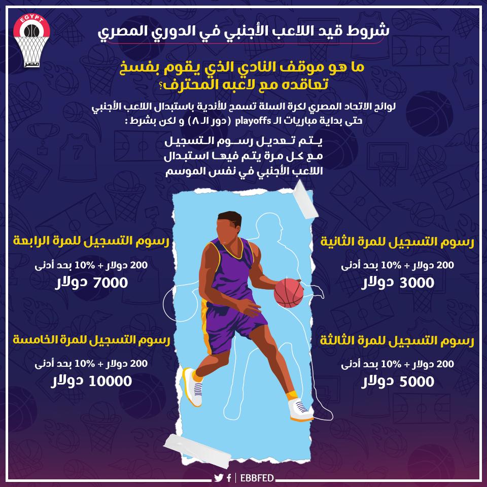 شروط قيد لاعب اجنبى فى الدورى المصرى لكرة السلة