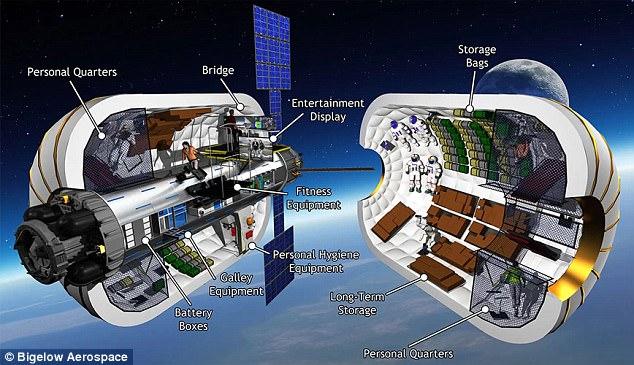 مساكن الفضاء 2