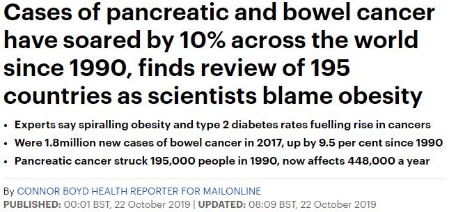 سرطان البنكرياس والامعاء