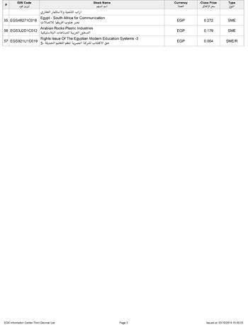 1020193191529643-قائمة-الأسهم-الثلاث-علامات-عشرية-3