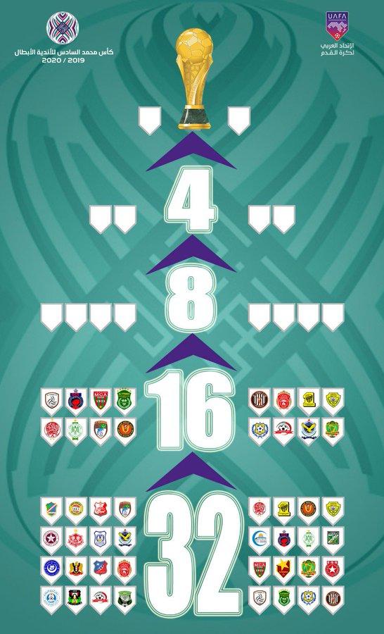 الاندية المتاهلة لدور الـ16 للبطولة العربية