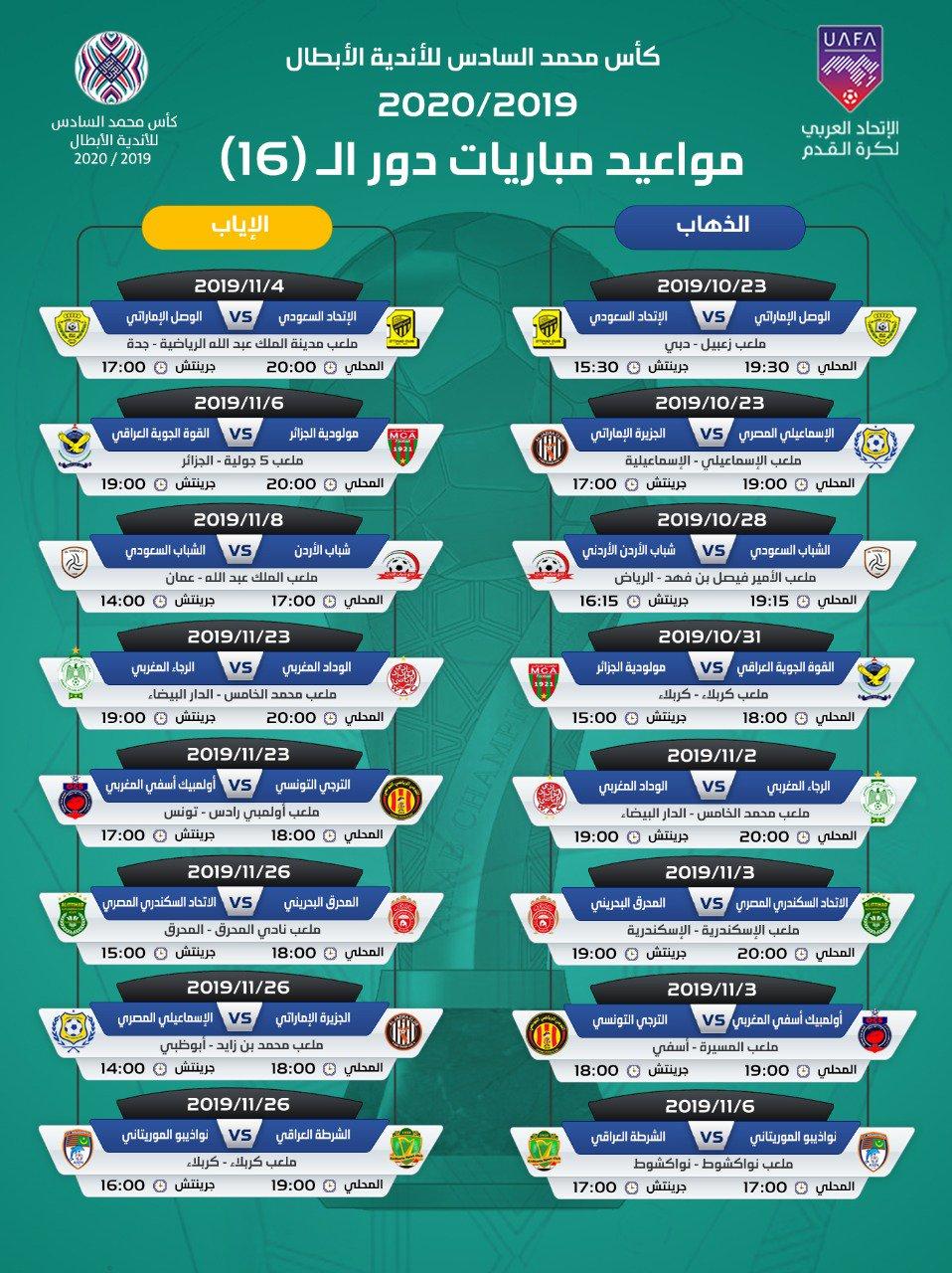 الكشف عن مواعيد مباريات دور الـ16 فى البطولة العربية اليوم