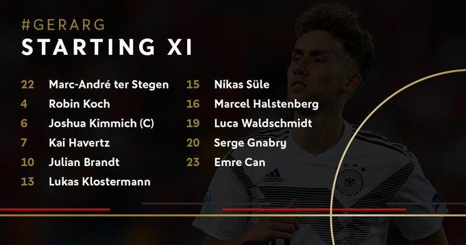 تشكيل ألمانيا