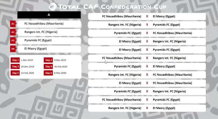 مباريات مجموعة المصري وبيراميدز في الكونفدرالية