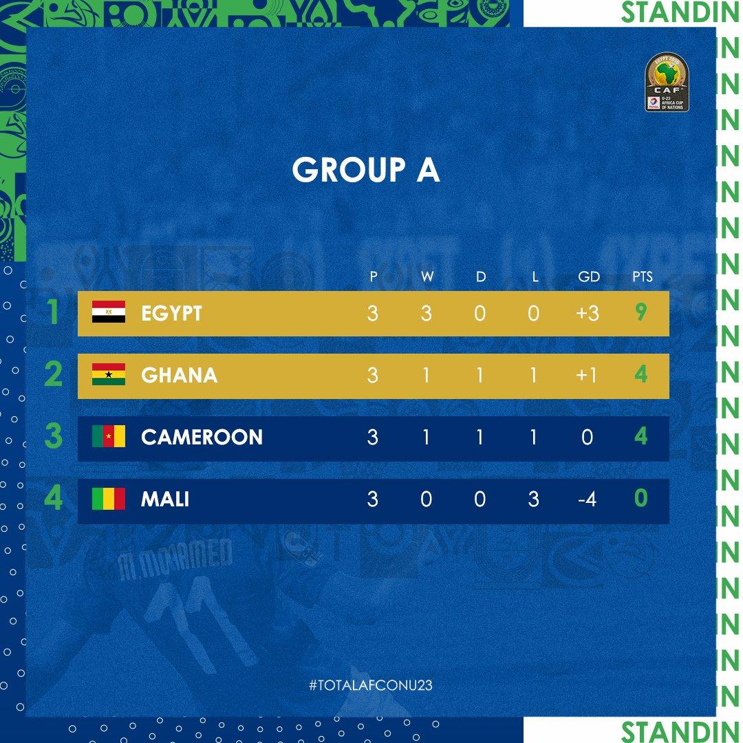 ترتيب مجموعة المنتخب الاولمبي