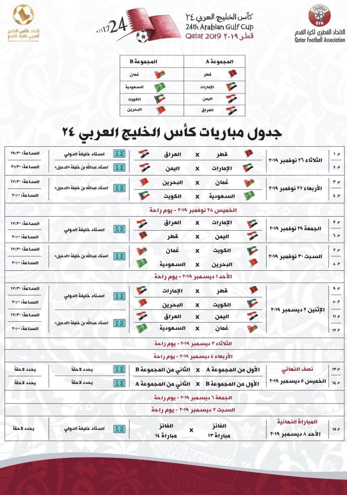 مواعيد مباريات خليجي قطرلعام 2019