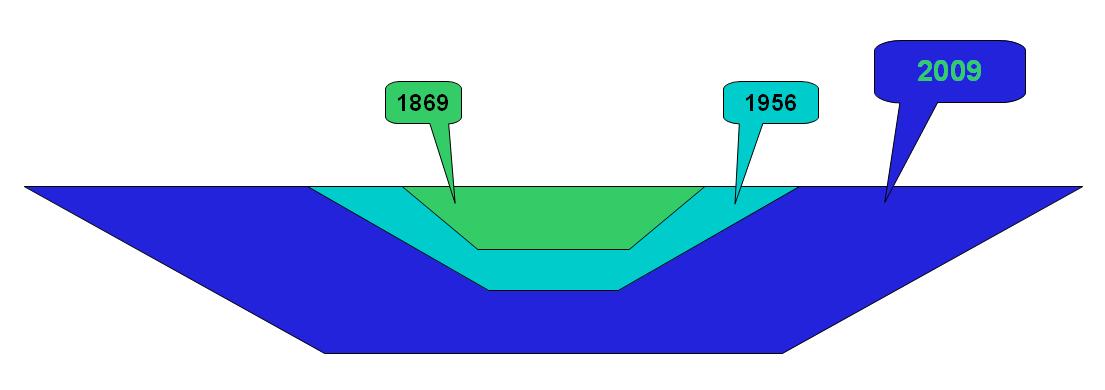 عمق المجرى الملاحي لقناة السويس