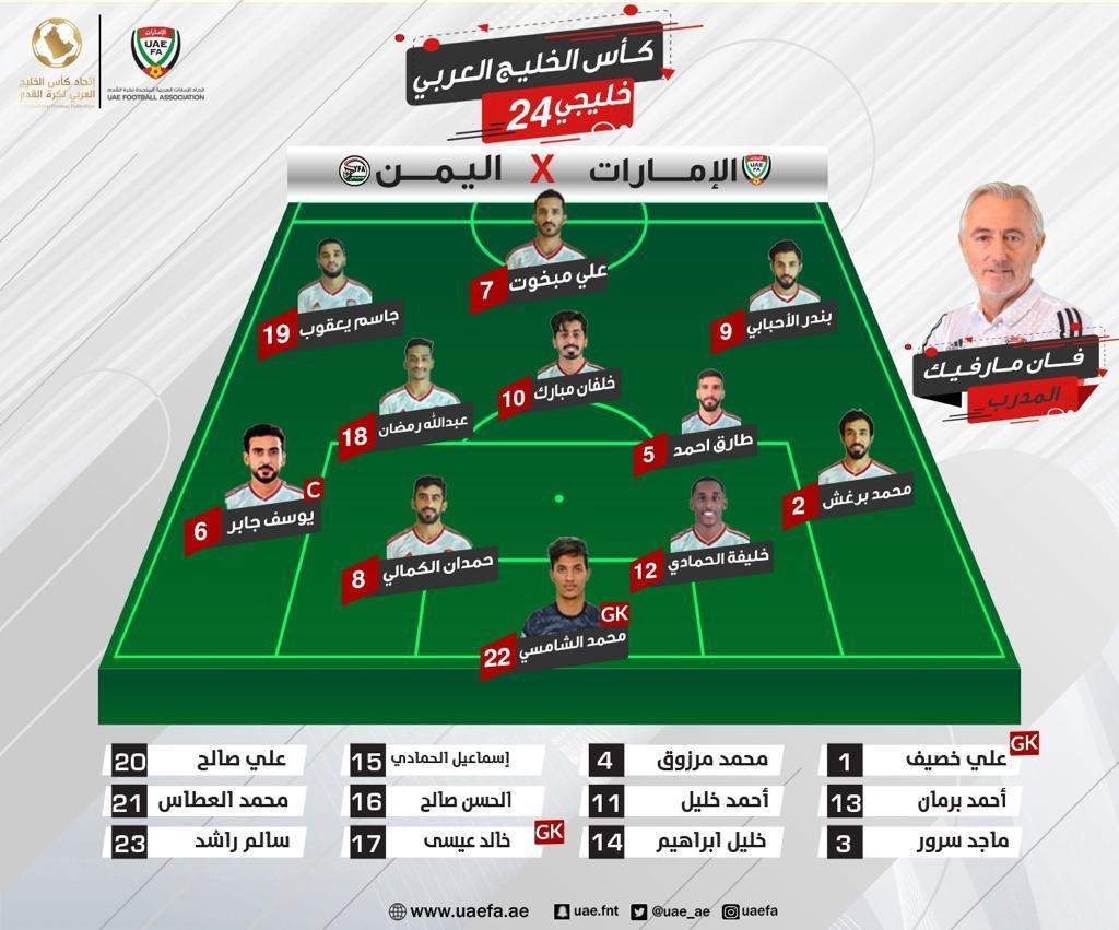 ما هو التشكيل الرسمي لمباراة الإمارات ضد اليمن