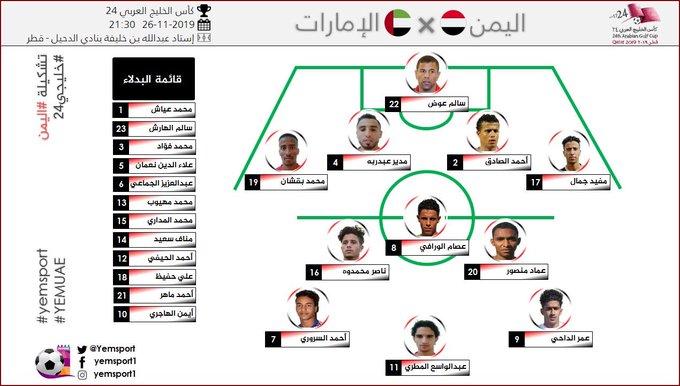 تشكيل اليمن