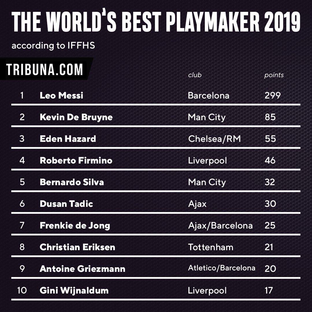 ترتيب أفضل 10 صناع لعب فى 2019