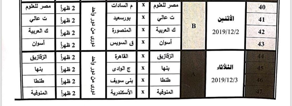 دوري الجامعات (2)