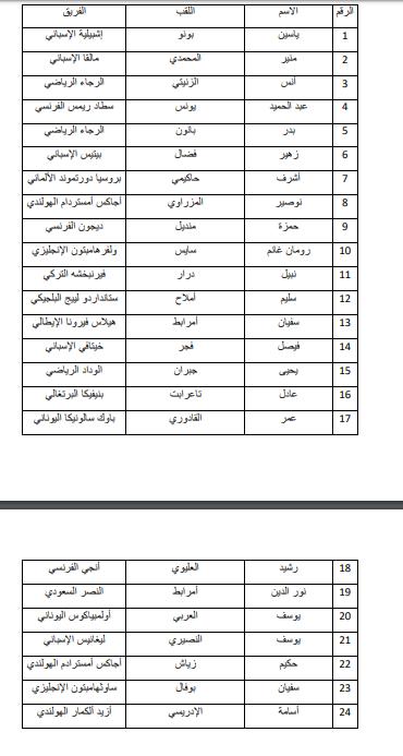 قائمة منتخب المغرب