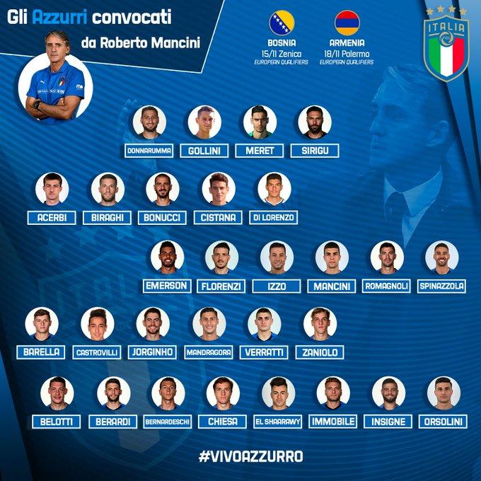 قائمة ايطاليا