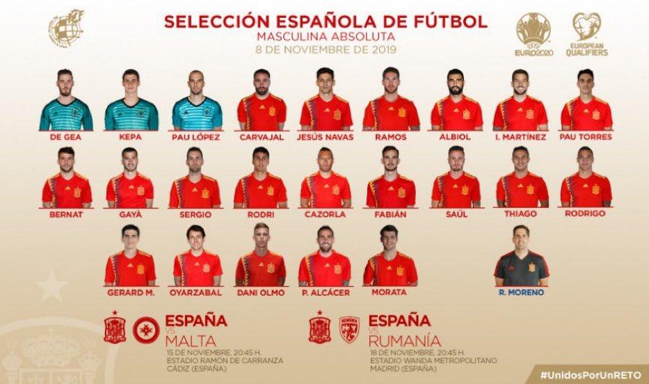 قائمة منتخب اسبانيا