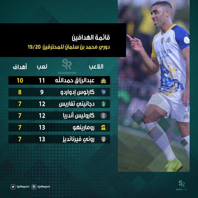 قائمة الهدافين في الدوري السعودي