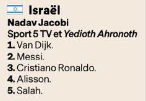 اختيارات الصحفي الإسرائيلي