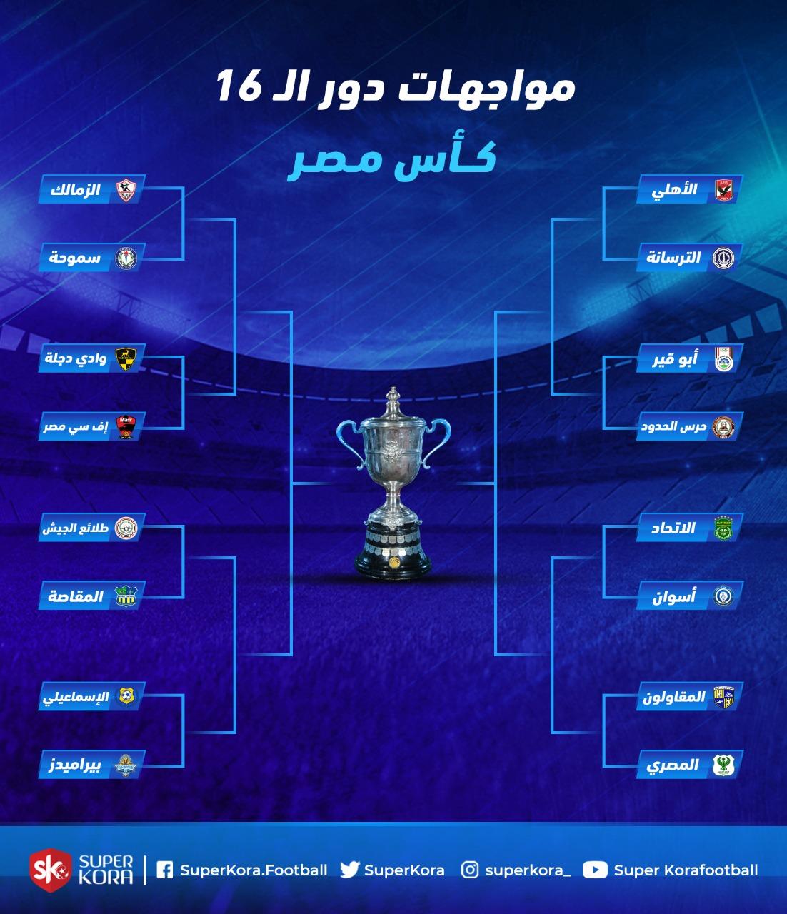 إنفو جراف تعرف على مواجهات دور الـ16 لكأس مصر اليوم السابع