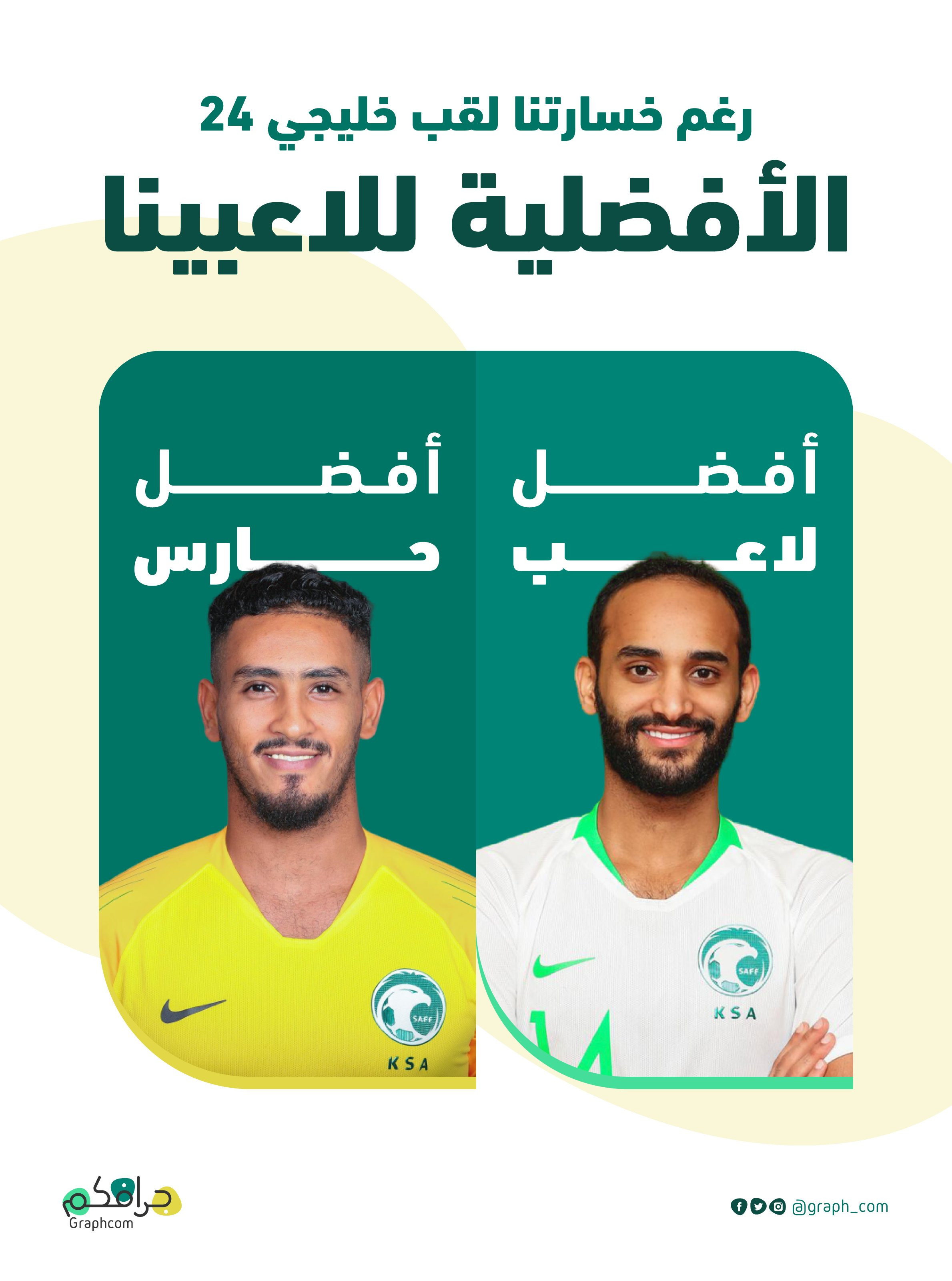 أفضل لاعب وأفضل حارس من السعودية