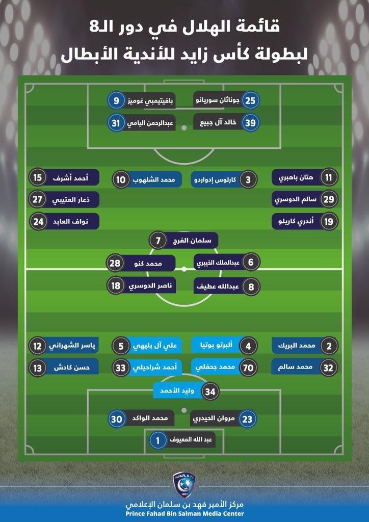 قائمة الهلال السعودي في البطولة العربية