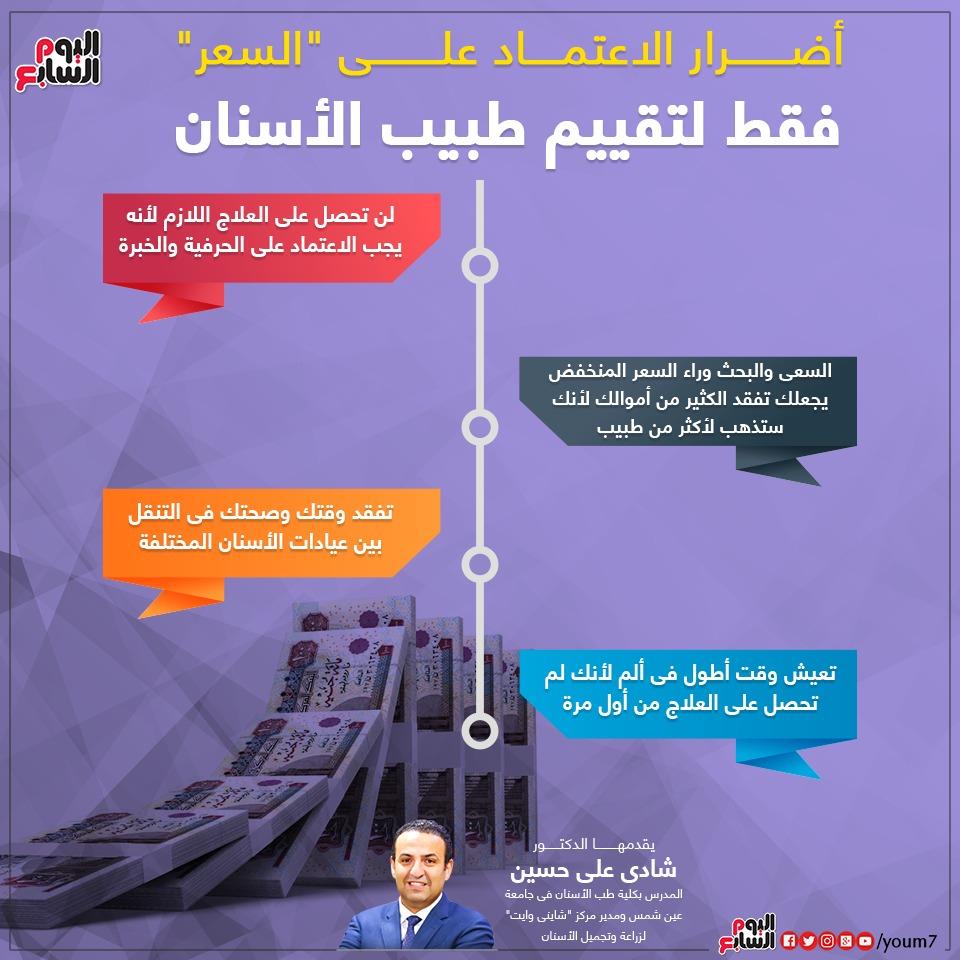 إنفوجراف دكتور شادى على حسين يقدم نصائح لتقييم طبيب الأسنان