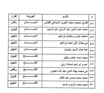 نتيجة القيد لجدول تحت التمرين بنقابة الصحفيين  (9)