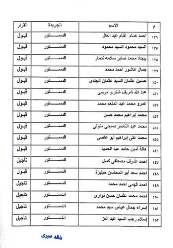 نتيجة القيد لجدول تحت التمرين بنقابة الصحفيين  (14)