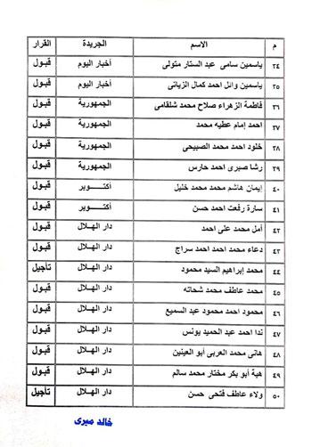 نتيجة القيد لجدول تحت التمرين بنقابة الصحفيين  (30)