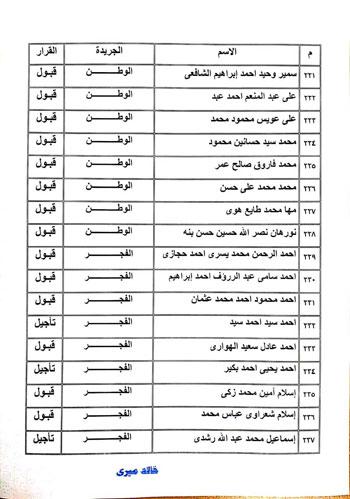 نتيجة القيد لجدول تحت التمرين بنقابة الصحفيين  (29)