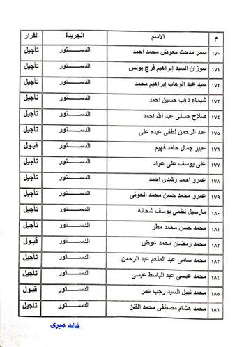 نتيجة القيد لجدول تحت التمرين بنقابة الصحفيين  (15)