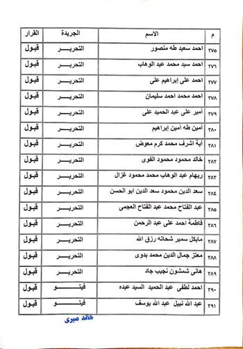 نتيجة القيد لجدول تحت التمرين بنقابة الصحفيين  (1)
