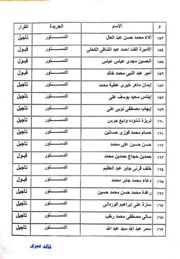 نتيجة القيد لجدول تحت التمرين بنقابة الصحفيين  (6)