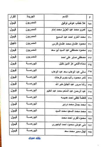 نتيجة القيد لجدول تحت التمرين بنقابة الصحفيين  (28)
