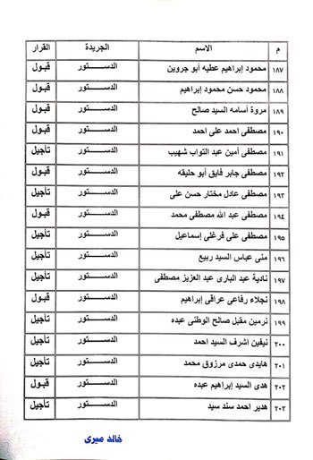 نتيجة القيد لجدول تحت التمرين بنقابة الصحفيين  (17)