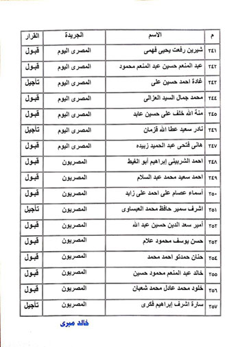 نتيجة القيد لجدول تحت التمرين بنقابة الصحفيين  (7)