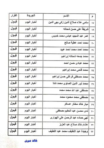 نتيجة القيد لجدول تحت التمرين بنقابة الصحفيين  (13)