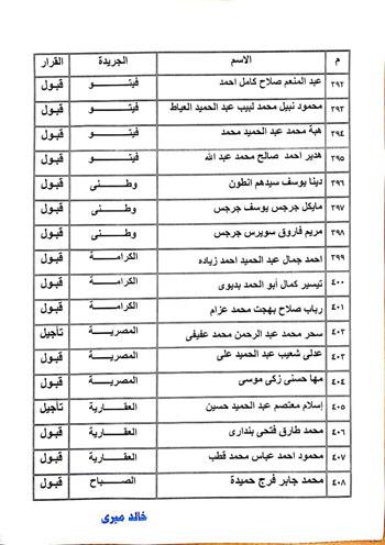 نتيجة القيد لجدول تحت التمرين بنقابة الصحفيين  (25)