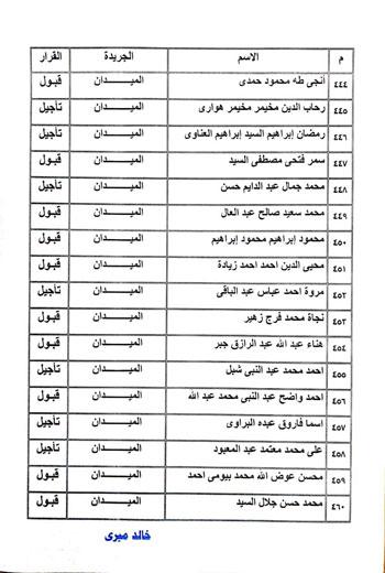 نتيجة القيد لجدول تحت التمرين بنقابة الصحفيين  (26)