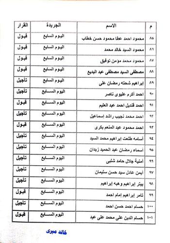نتيجة القيد لجدول تحت التمرين بنقابة الصحفيين  (22)
