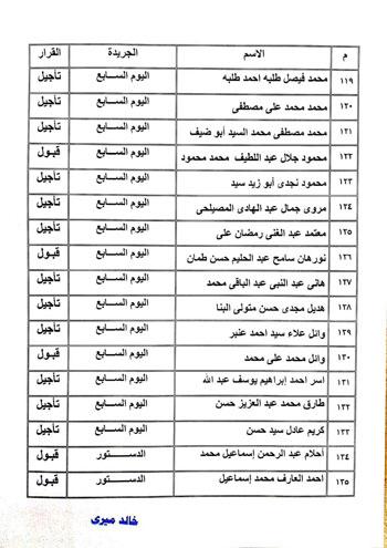 نتيجة القيد لجدول تحت التمرين بنقابة الصحفيين  (16)