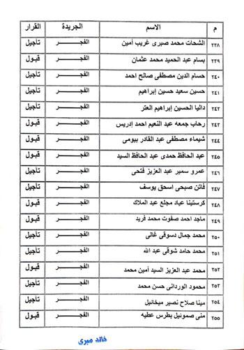 نتيجة القيد لجدول تحت التمرين بنقابة الصحفيين  (24)